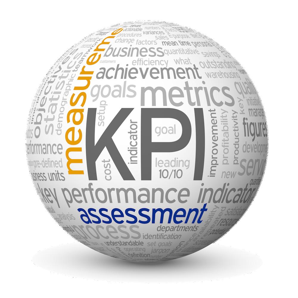 Global KPI