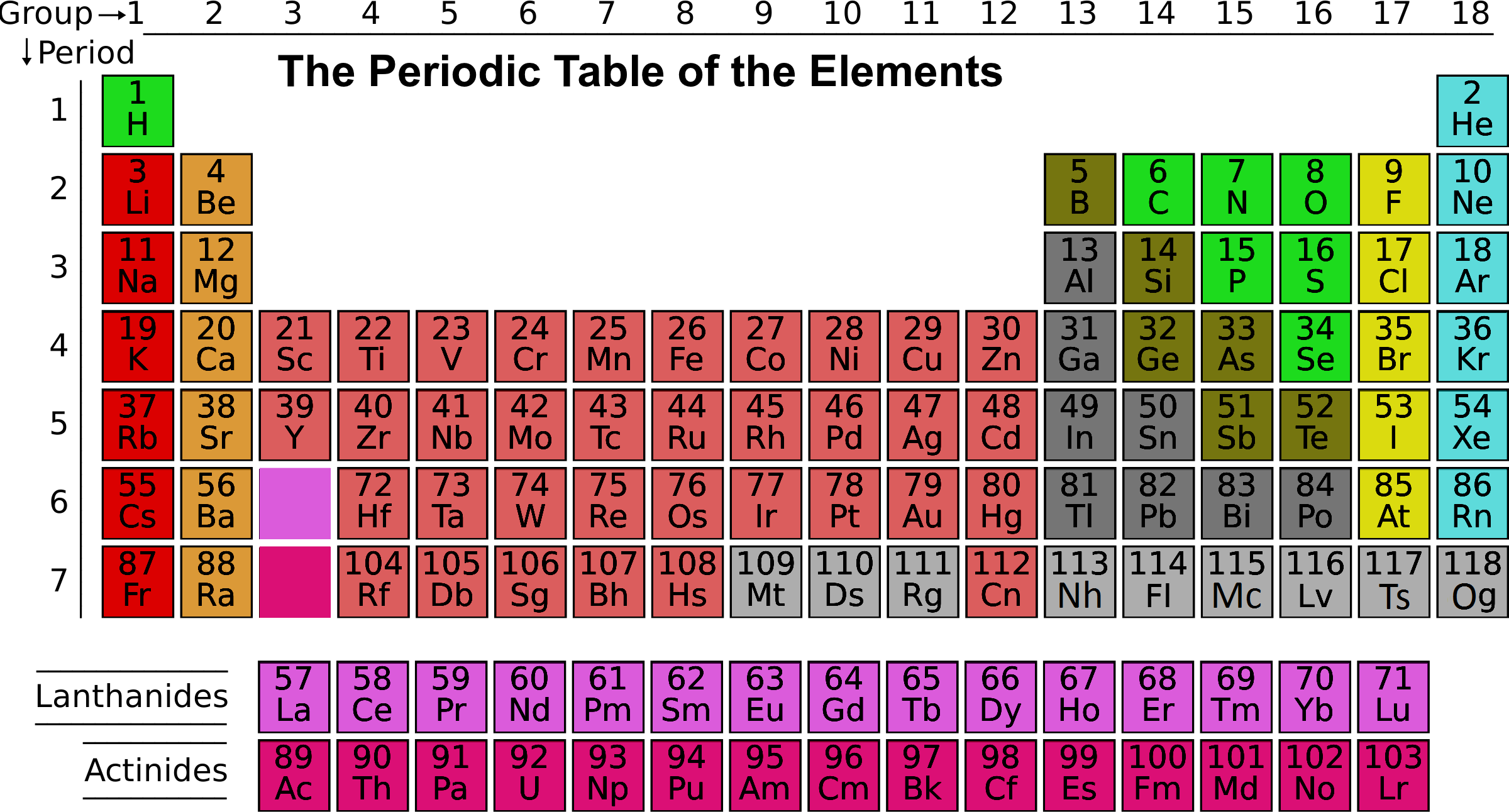 Periodic Table PNG Image