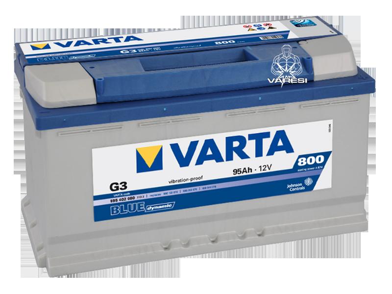 Automotive Battery PNG Image