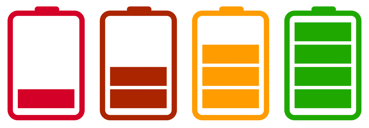 Charged battery Status PNG Image
