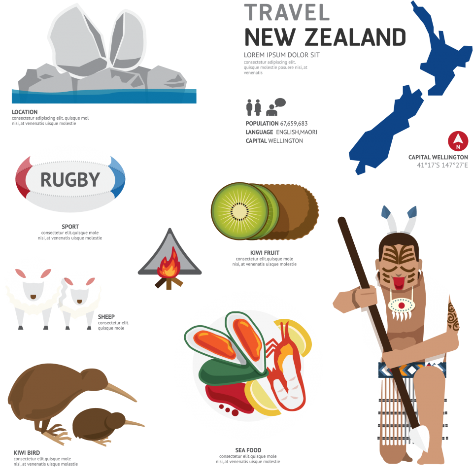 Travel New Zealand PNG Image