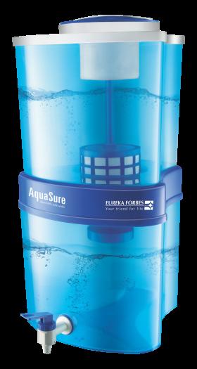 Blue Water Purifier